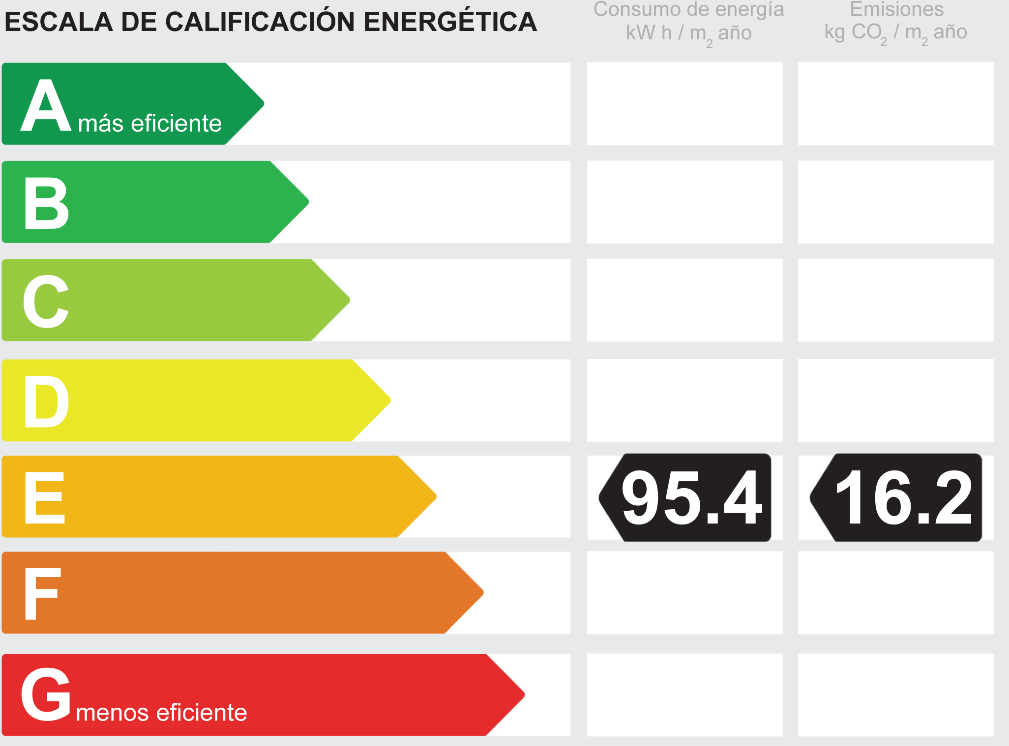 energy efficiency certificate rating for apartment for sale in benalmadena costa